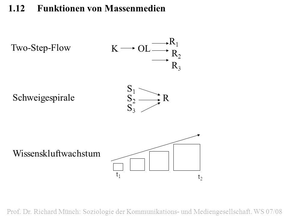 1.12Funktionen von Massenmedien Prof. Dr. Richard Münch: Soziologie der Kommunikations- und Mediengesellschaft. WS 07/08 Two-Step-Flow Wissenskluftwac