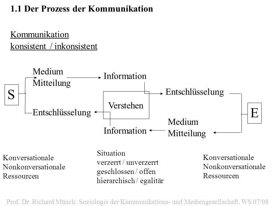 1.1Der Prozess der Kommunikation Kommunikation konsistent / inkonsistent S Medium Mitteilung Entschlüsselung Information Entschlüsselung Medium Mittei