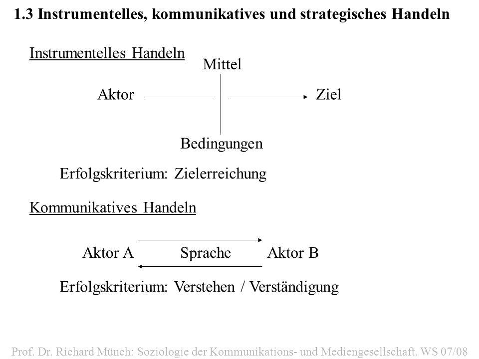 1.3Instrumentelles, kommunikatives und strategisches Handeln Mittel ZielAktor Bedingungen Erfolgskriterium: Zielerreichung Instrumentelles Handeln Kom