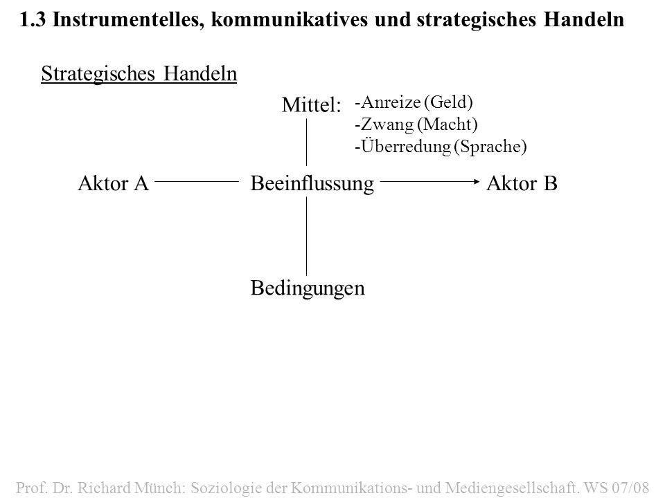 1.3Instrumentelles, kommunikatives und strategisches Handeln Strategisches Handeln Mittel: Aktor A Bedingungen Aktor B Beeinflussung -Anreize (Geld) -