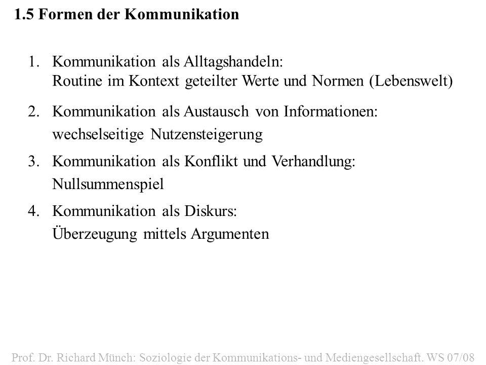 1.5Formen der Kommunikation 1.Kommunikation als Alltagshandeln: Routine im Kontext geteilter Werte und Normen (Lebenswelt) 2.Kommunikation als Austausch von Informationen: wechselseitige Nutzensteigerung 3.Kommunikation als Konflikt und Verhandlung: Nullsummenspiel 4.Kommunikation als Diskurs: Überzeugung mittels Argumenten Prof.