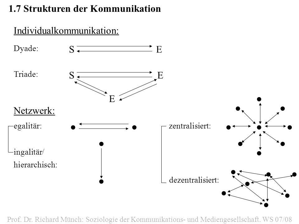 1.7Strukturen der Kommunikation Prof. Dr. Richard Münch: Soziologie der Kommunikations- und Mediengesellschaft. WS 07/08 Individualkommunikation: Dyad