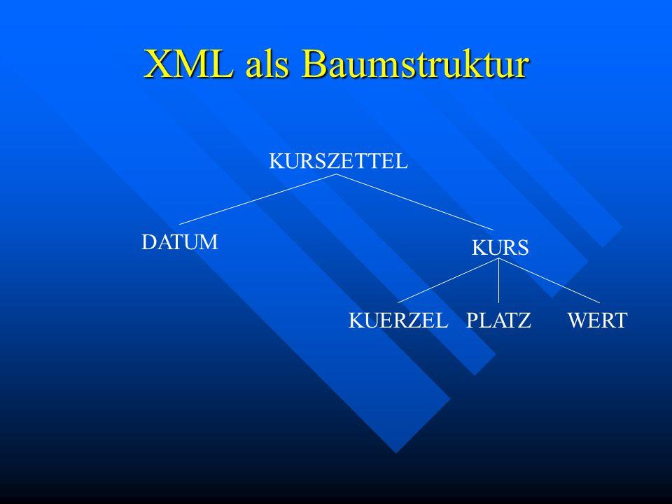 XML als Baumstruktur DATUM KURS KUERZELWERT KURSZETTEL PLATZ