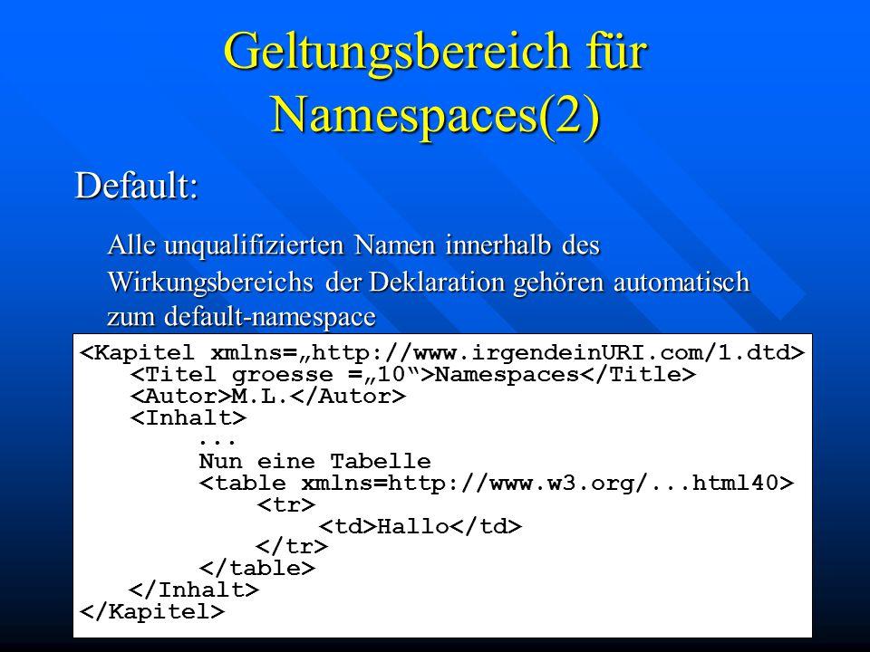 Geltungsbereich für Namespaces(2) Default: Alle unqualifizierten Namen innerhalb des Wirkungsbereichs der Deklaration gehören automatisch zum default-namespace Namespaces M.L....