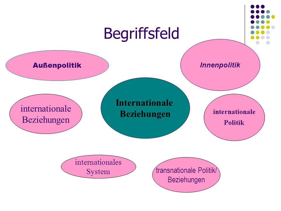 Begriffsfeld Außenpolitik Innenpolitik internationale Beziehungen internationale Beziehungen Internationale Beziehungen Internationale Beziehungen int