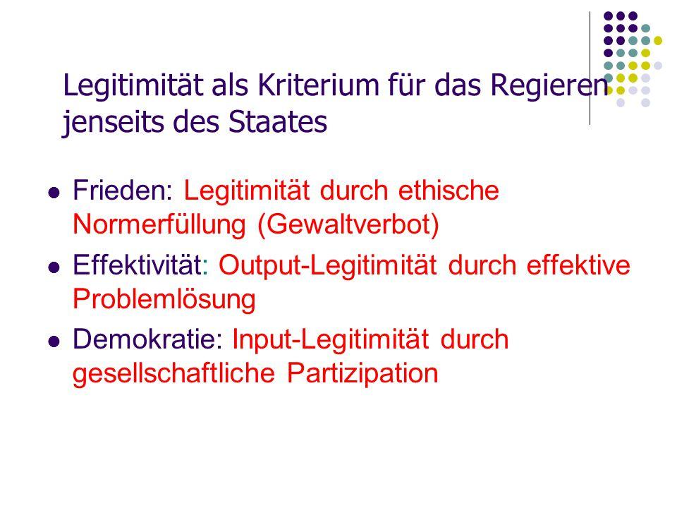 Legitimität als Kriterium für das Regieren jenseits des Staates Frieden: Legitimität durch ethische Normerfüllung (Gewaltverbot) Effektivität: Output-