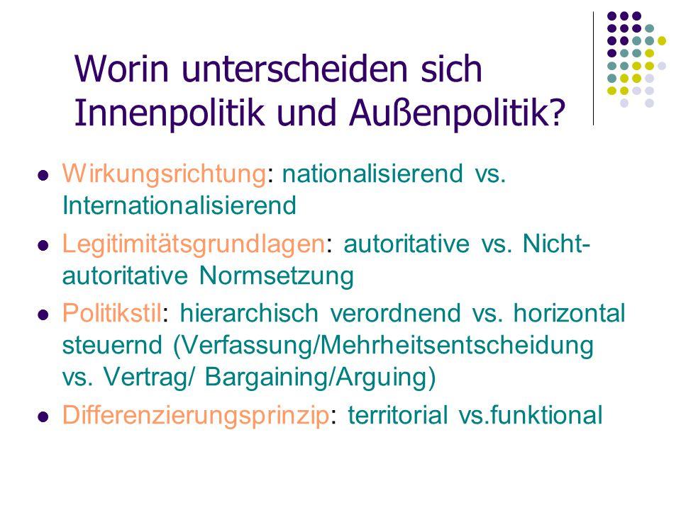 Worin unterscheiden sich Innenpolitik und Außenpolitik? Wirkungsrichtung: nationalisierend vs. Internationalisierend Legitimitätsgrundlagen: autoritat