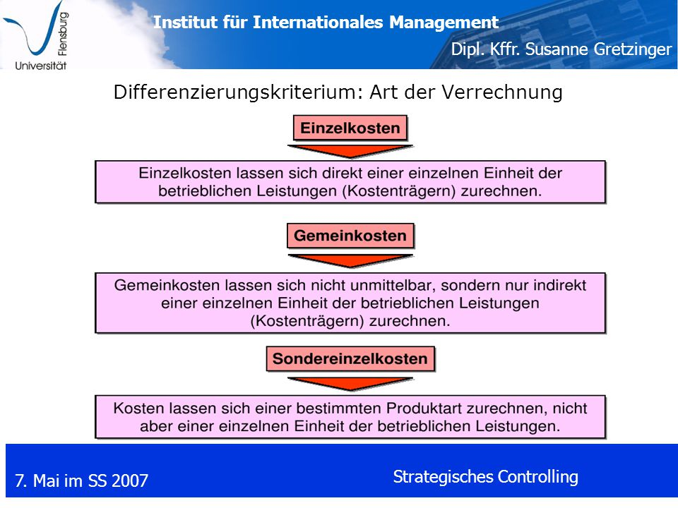 Institut für Internationales Management Dipl. Kffr. Susanne Gretzinger 7. Mai im SS 2007 Strategisches Controlling Differenzierungskriterium: Art der