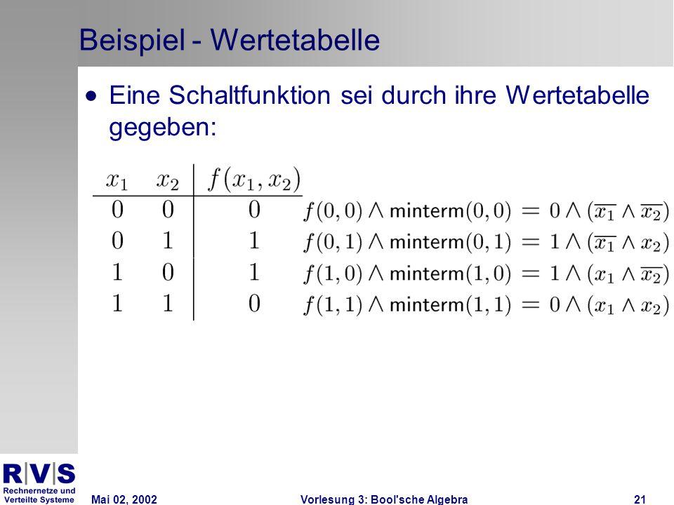 Mai 02, 2002Vorlesung 3: Bool sche Algebra21 Beispiel - Wertetabelle  Eine Schaltfunktion sei durch ihre Wertetabelle gegeben: