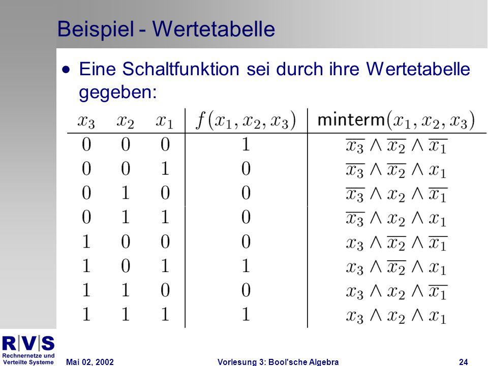 Mai 02, 2002Vorlesung 3: Bool sche Algebra24 Beispiel - Wertetabelle  Eine Schaltfunktion sei durch ihre Wertetabelle gegeben: