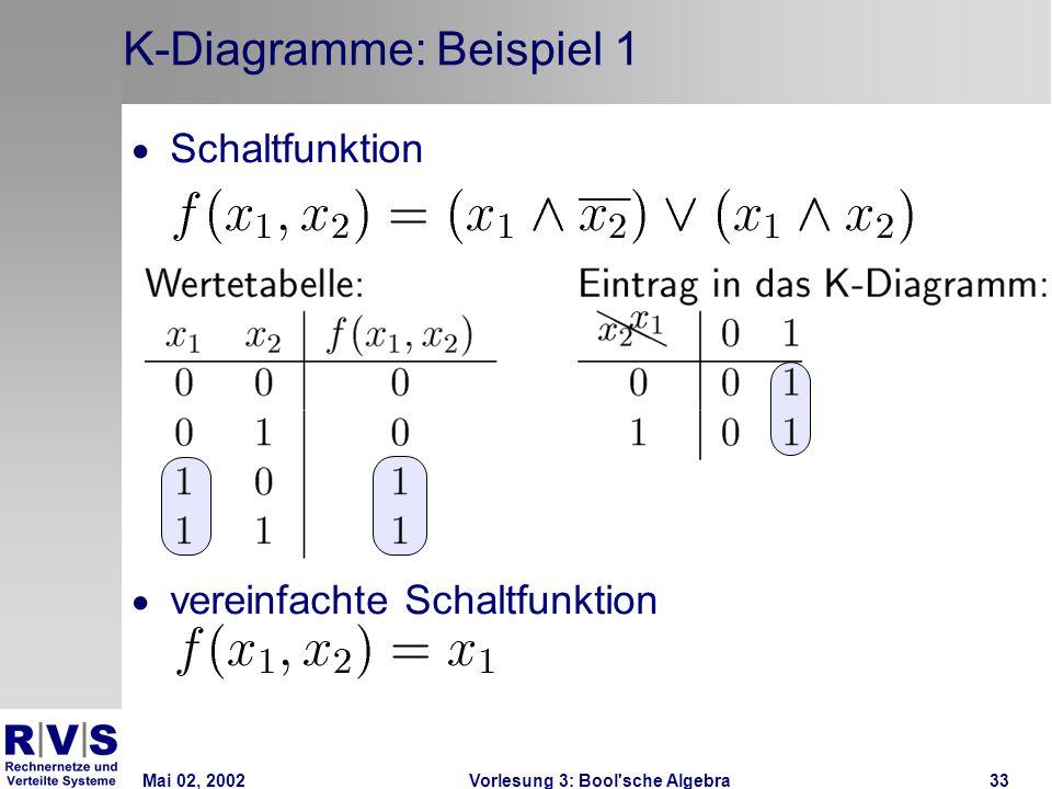 Mai 02, 2002Vorlesung 3: Bool sche Algebra33 K-Diagramme: Beispiel 1  Schaltfunktion  vereinfachte Schaltfunktion