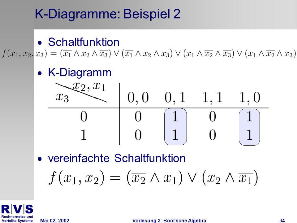 Mai 02, 2002Vorlesung 3: Bool sche Algebra34 K-Diagramme: Beispiel 2  Schaltfunktion  K-Diagramm  vereinfachte Schaltfunktion