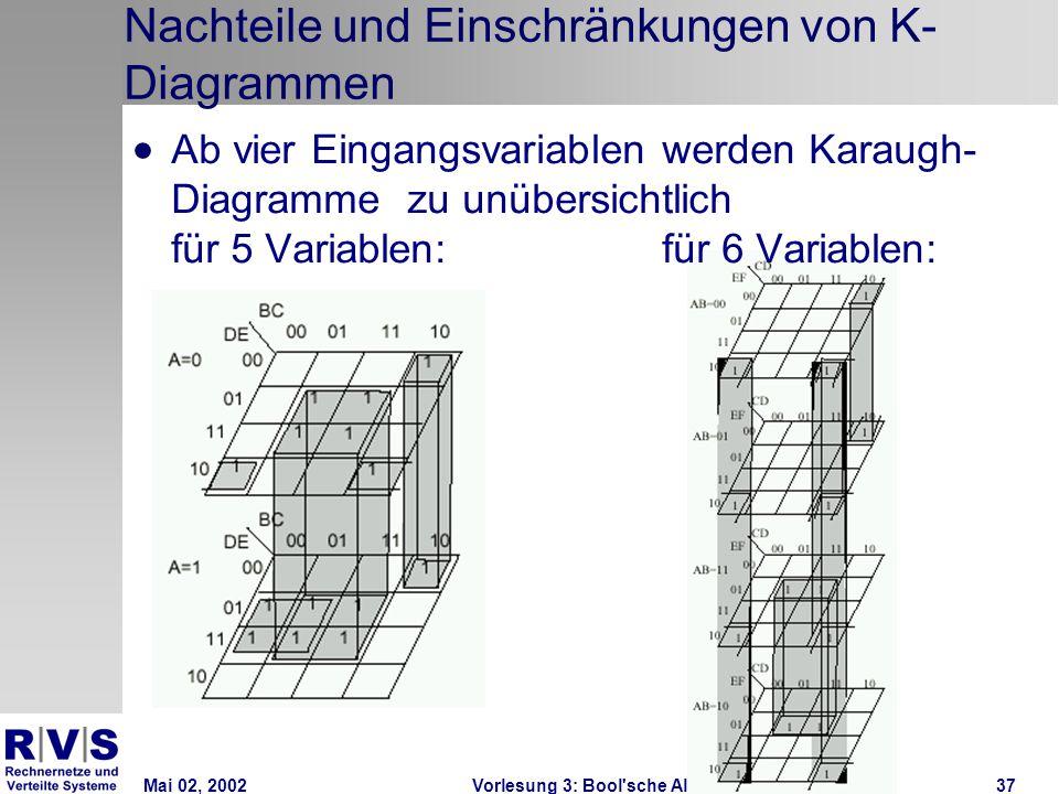 Mai 02, 2002Vorlesung 3: Bool sche Algebra37 Nachteile und Einschränkungen von K- Diagrammen  Ab vier Eingangsvariablen werden Karaugh- Diagramme zu unübersichtlich für 5 Variablen:für 6 Variablen: