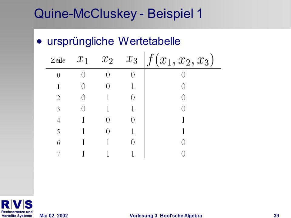 Mai 02, 2002Vorlesung 3: Bool sche Algebra39 Quine-McCluskey - Beispiel 1  ursprüngliche Wertetabelle