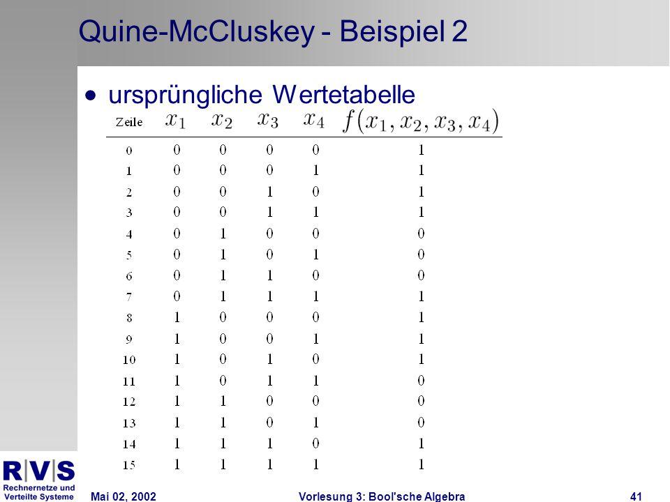 Mai 02, 2002Vorlesung 3: Bool sche Algebra41 Quine-McCluskey - Beispiel 2  ursprüngliche Wertetabelle