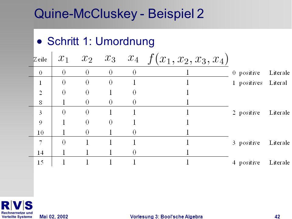 Mai 02, 2002Vorlesung 3: Bool sche Algebra42 Quine-McCluskey - Beispiel 2  Schritt 1: Umordnung
