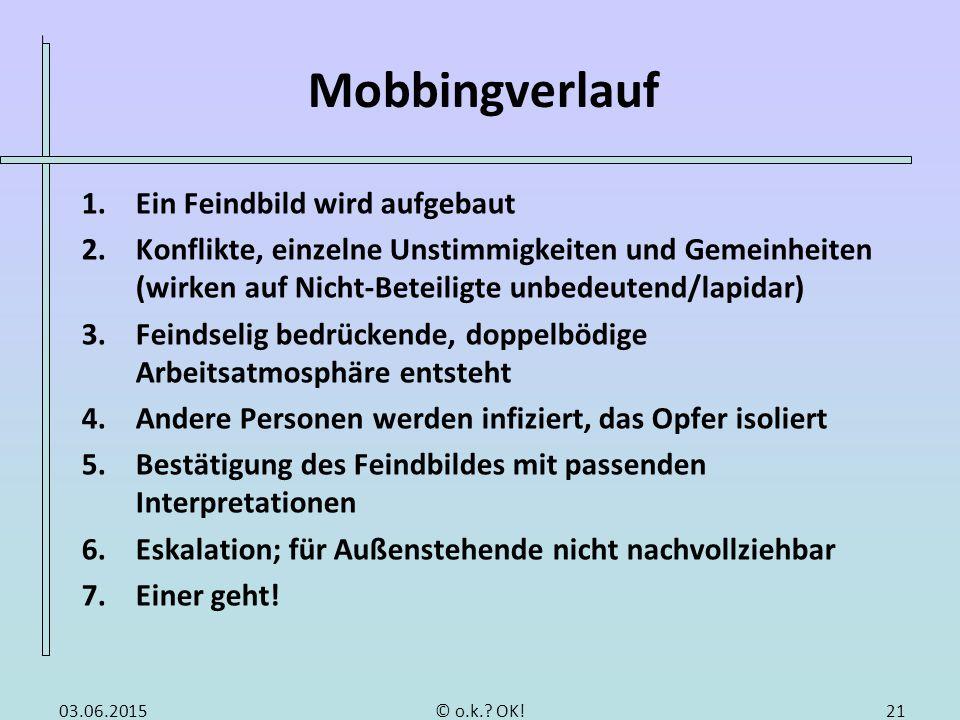 Mobbingverlauf 1.Ein Feindbild wird aufgebaut 2.Konflikte, einzelne Unstimmigkeiten und Gemeinheiten (wirken auf Nicht-Beteiligte unbedeutend/lapidar)