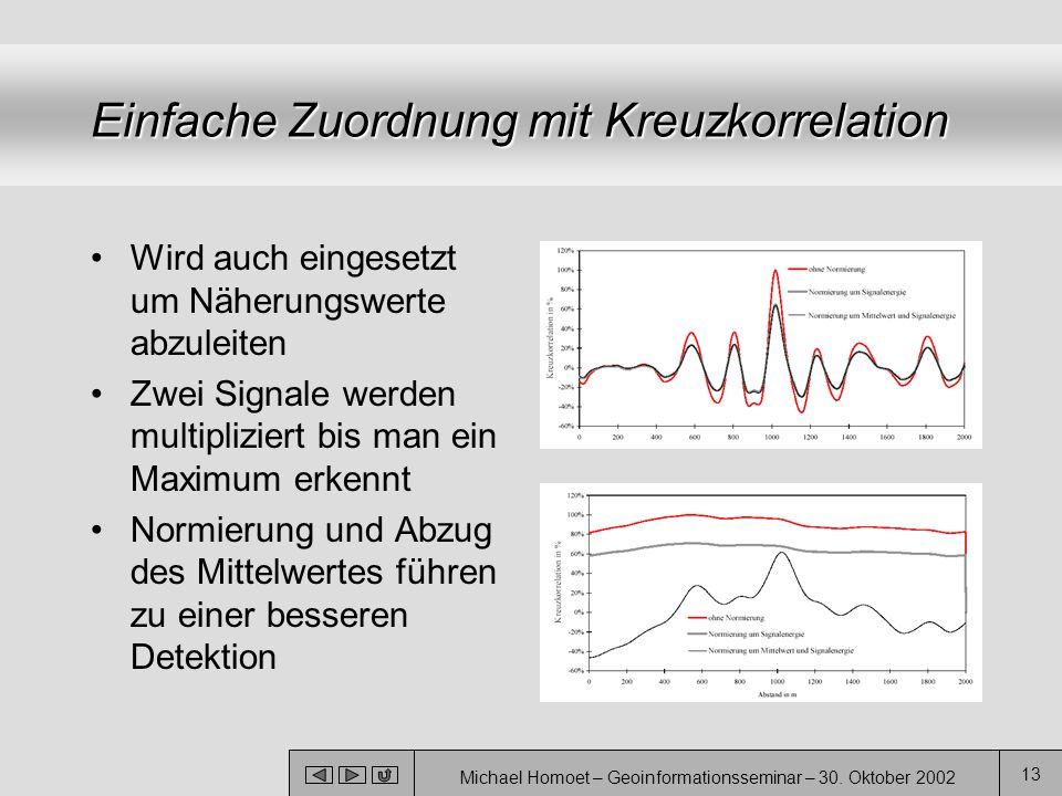Michael Homoet – Geoinformationsseminar – 30. Oktober 2002 13 Einfache Zuordnung mit Kreuzkorrelation Wird auch eingesetzt um Näherungswerte abzuleite