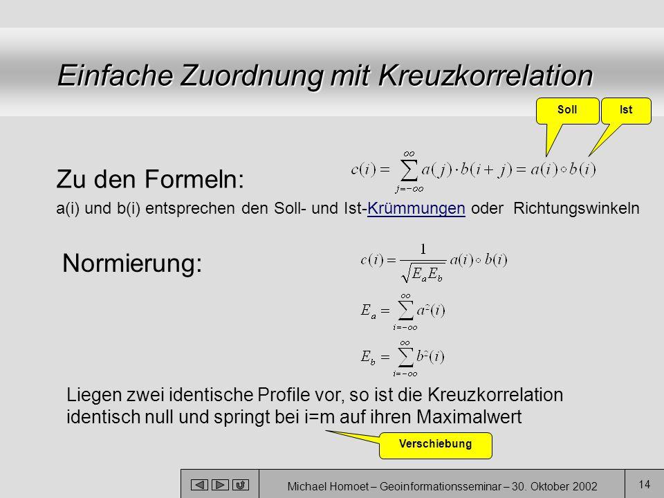 Michael Homoet – Geoinformationsseminar – 30. Oktober 2002 14 Einfache Zuordnung mit Kreuzkorrelation Normierung: Zu den Formeln: a(i) und b(i) entspr