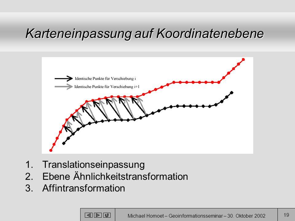 Michael Homoet – Geoinformationsseminar – 30. Oktober 2002 19 Karteneinpassung auf Koordinatenebene 1.Translationseinpassung 2.Ebene Ähnlichkeitstrans