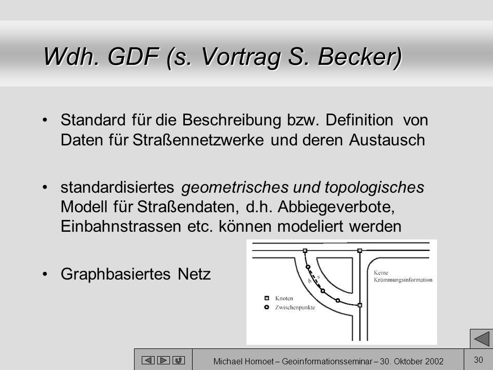 Michael Homoet – Geoinformationsseminar – 30. Oktober 2002 30 Wdh. GDF (s. Vortrag S. Becker) Standard für die Beschreibung bzw. Definition von Daten