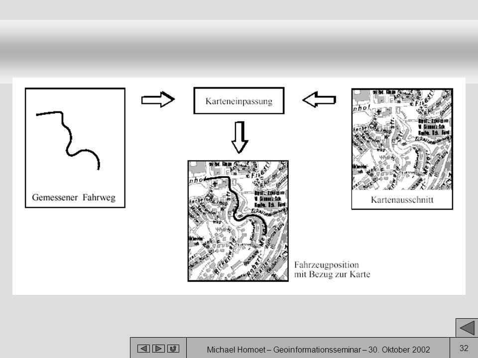 Michael Homoet – Geoinformationsseminar – 30. Oktober 2002 32