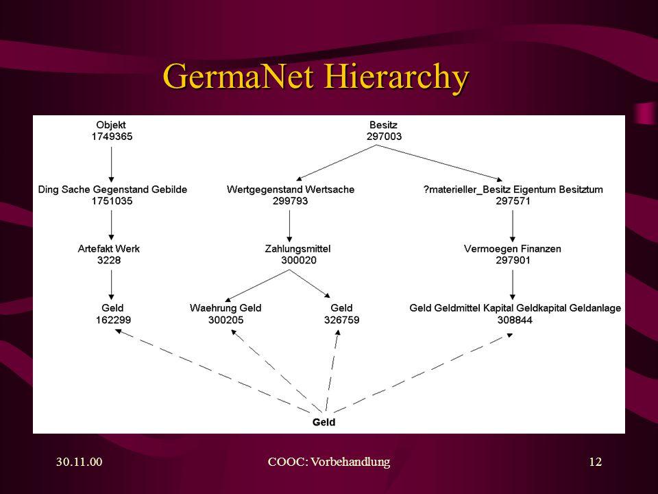 30.11.00COOC: Vorbehandlung12 GermaNet Hierarchy