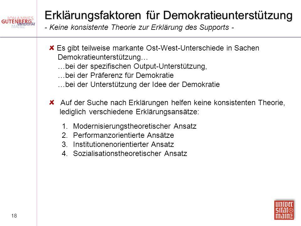 18 Erklärungsfaktoren für Demokratieunterstützung Es gibt teilweise markante Ost-West-Unterschiede in Sachen Demokratieunterstützung… …bei der spezifi