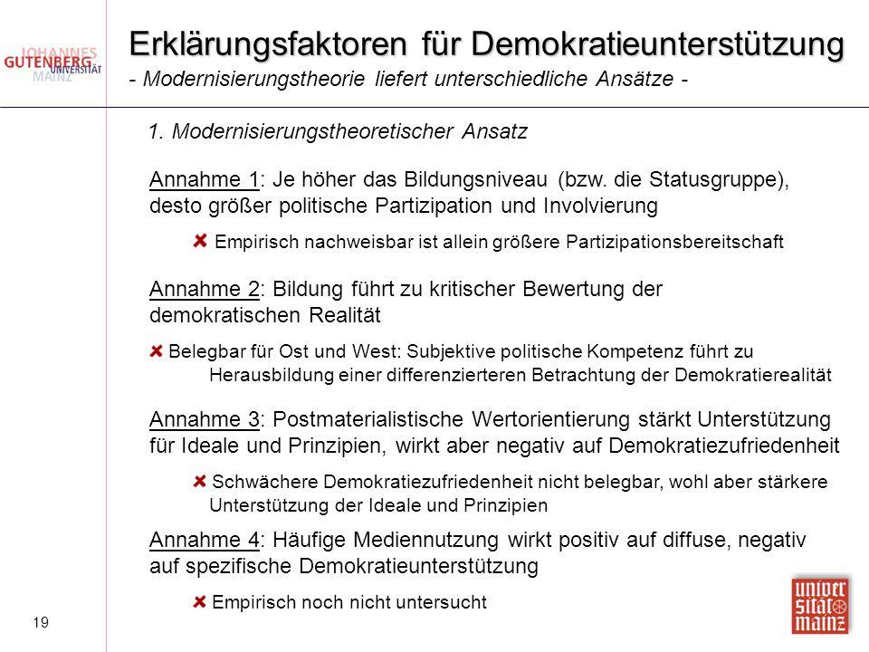 19 Erklärungsfaktoren für Demokratieunterstützung Annahme 1: Je höher das Bildungsniveau (bzw. die Statusgruppe), desto größer politische Partizipatio