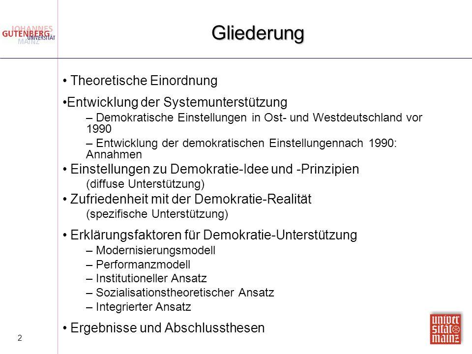 2 Gliederung Theoretische Einordnung Entwicklung der Systemunterstützung – Demokratische Einstellungen in Ost- und Westdeutschland vor 1990 – Entwickl