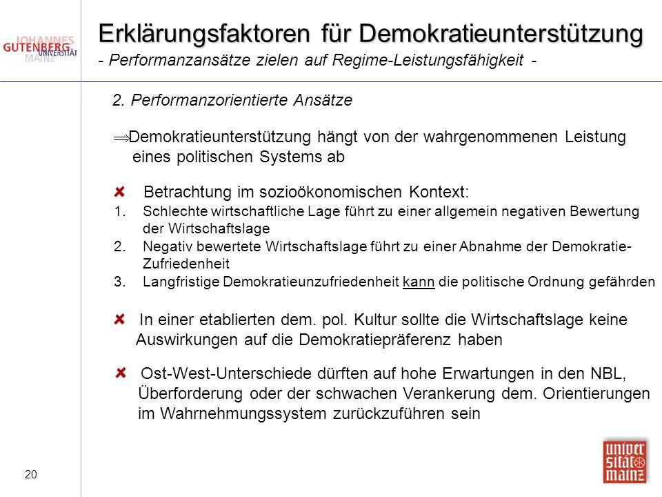 20 Erklärungsfaktoren für Demokratieunterstützung  Demokratieunterstützung hängt von der wahrgenommenen Leistung eines politischen Systems ab 2. Perf