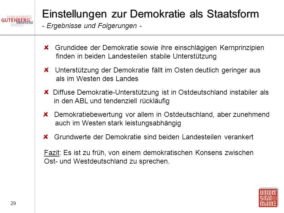 29 Einstellungen zur Demokratie als Staatsform - Ergebnisse und Folgerungen - Unterstützung der Demokratie fällt im Osten deutlich geringer aus als im