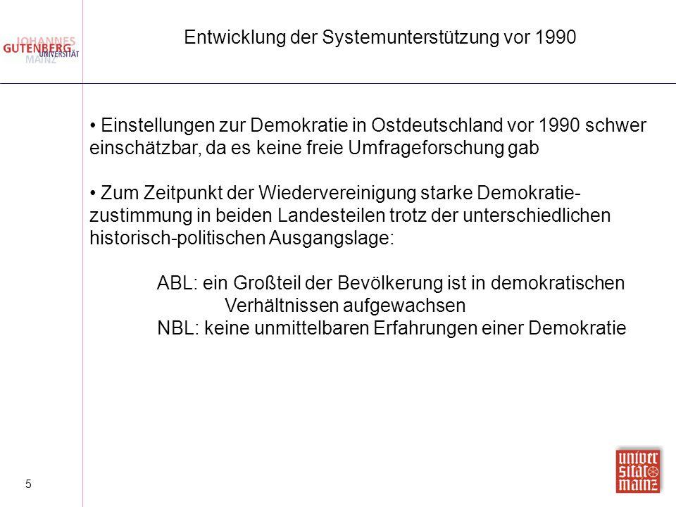 5 Entwicklung der Systemunterstützung vor 1990 Einstellungen zur Demokratie in Ostdeutschland vor 1990 schwer einschätzbar, da es keine freie Umfragef