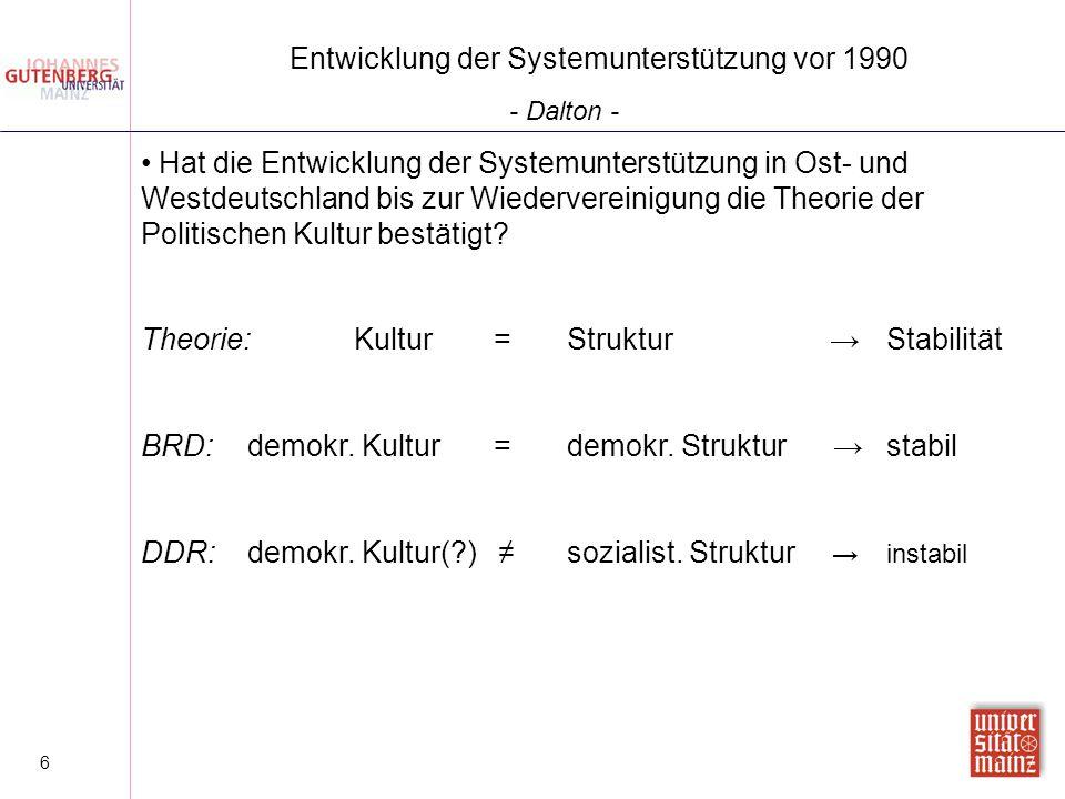 6 Entwicklung der Systemunterstützung vor 1990 Hat die Entwicklung der Systemunterstützung in Ost- und Westdeutschland bis zur Wiedervereinigung die T