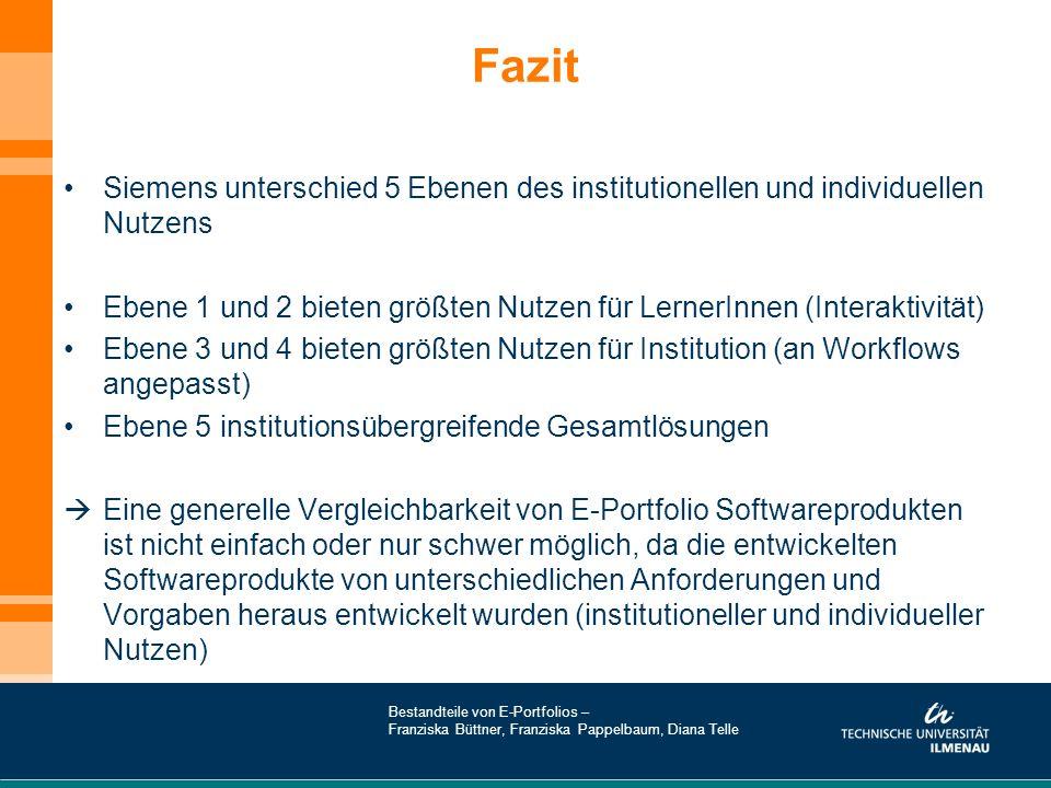 Fazit Siemens unterschied 5 Ebenen des institutionellen und individuellen Nutzens Ebene 1 und 2 bieten größten Nutzen für LernerInnen (Interaktivität)