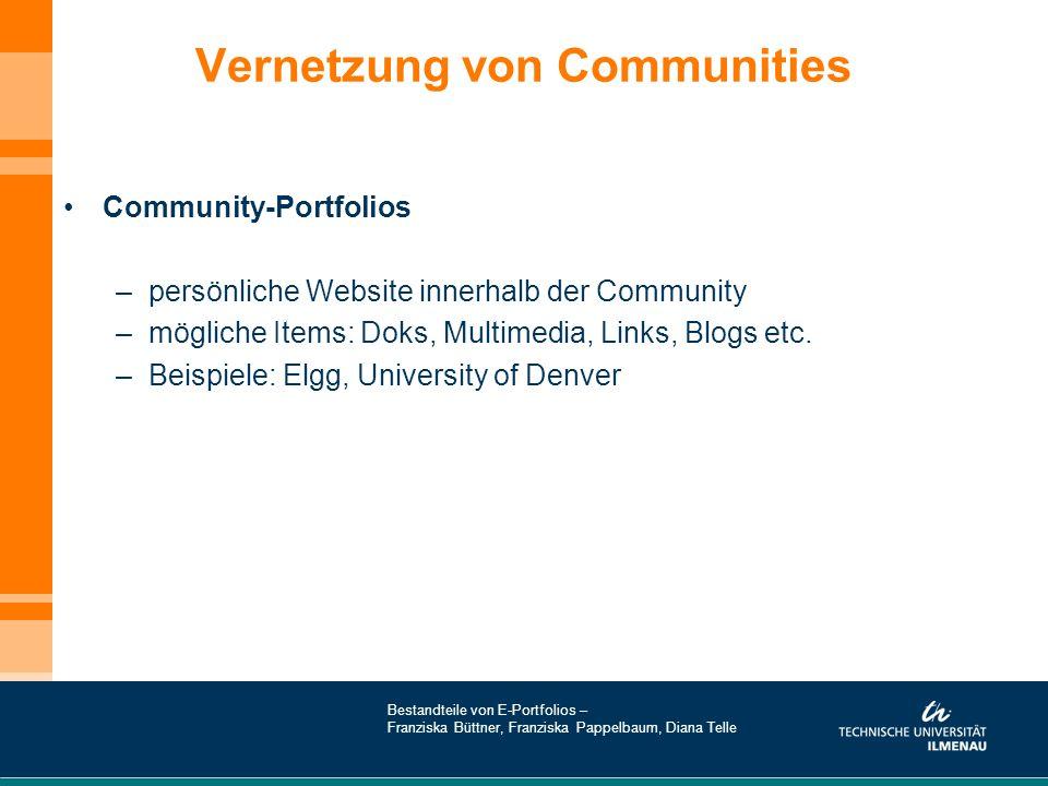 Vernetzung von Communities Community-Portfolios –persönliche Website innerhalb der Community –mögliche Items: Doks, Multimedia, Links, Blogs etc. –Bei