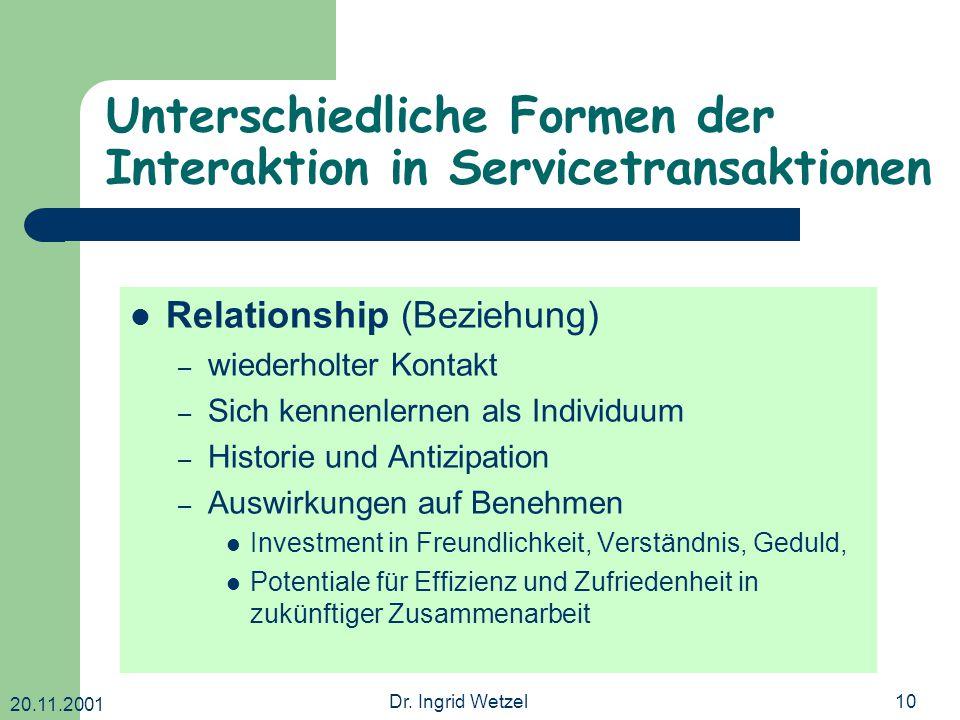 20.11.2001 Dr. Ingrid Wetzel10 Unterschiedliche Formen der Interaktion in Servicetransaktionen Relationship (Beziehung) – wiederholter Kontakt – Sich