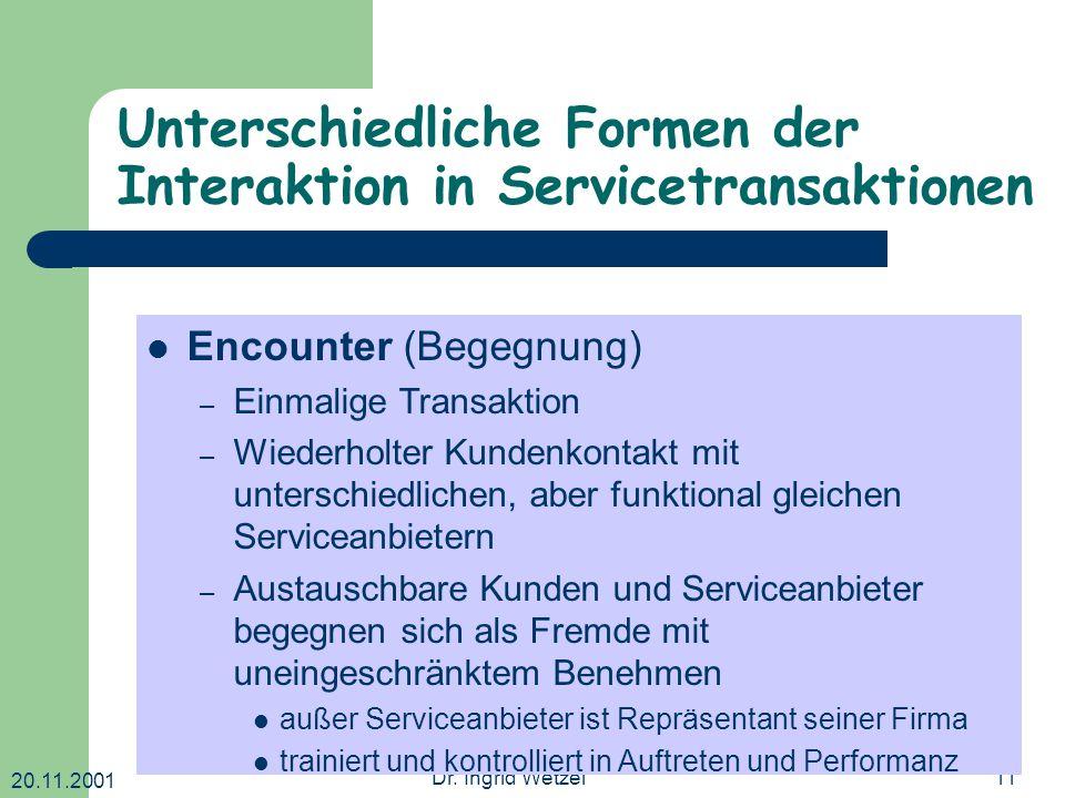 20.11.2001 Dr. Ingrid Wetzel11 Unterschiedliche Formen der Interaktion in Servicetransaktionen Encounter (Begegnung) – Einmalige Transaktion – Wiederh