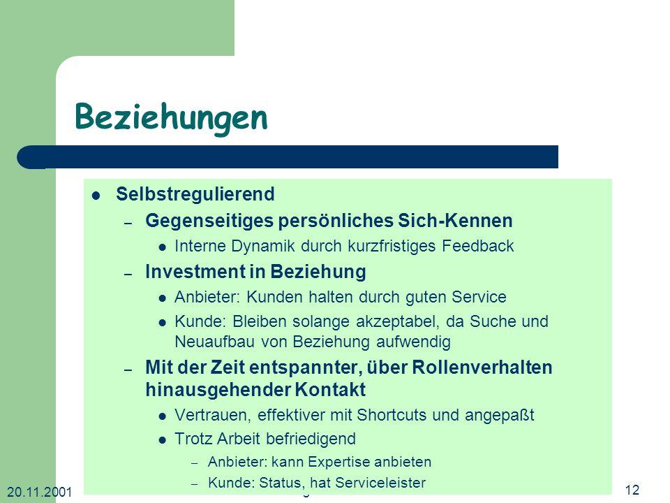 20.11.2001 Dr. Ingrid Wetzel12 Beziehungen Selbstregulierend – Gegenseitiges persönliches Sich-Kennen Interne Dynamik durch kurzfristiges Feedback – I