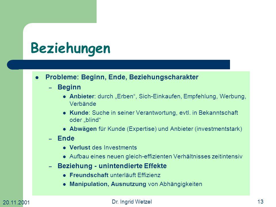 """20.11.2001 Dr. Ingrid Wetzel13 Beziehungen Probleme: Beginn, Ende, Beziehungscharakter – Beginn Anbieter: durch """"Erben"""", Sich-Einkaufen, Empfehlung, W"""