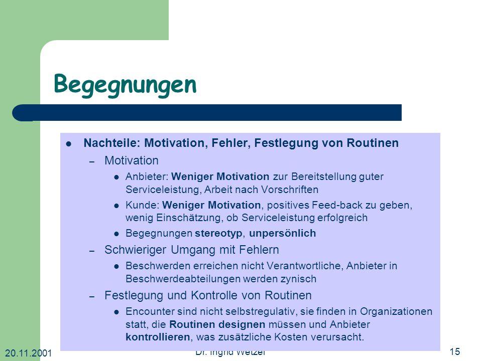 20.11.2001 Dr. Ingrid Wetzel15 Begegnungen Nachteile: Motivation, Fehler, Festlegung von Routinen – Motivation Anbieter: Weniger Motivation zur Bereit