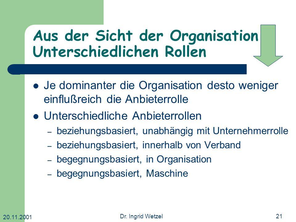 20.11.2001 Dr. Ingrid Wetzel21 Aus der Sicht der Organisation Unterschiedlichen Rollen Je dominanter die Organisation desto weniger einflußreich die A