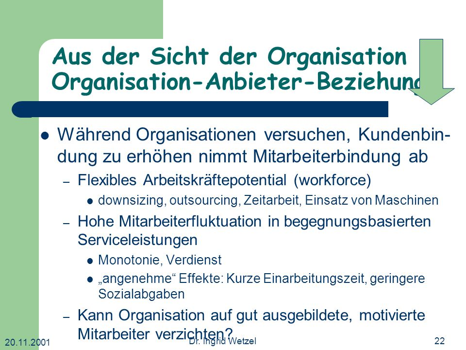 20.11.2001 Dr. Ingrid Wetzel22 Aus der Sicht der Organisation Organisation-Anbieter-Beziehung Während Organisationen versuchen, Kundenbin- dung zu erh