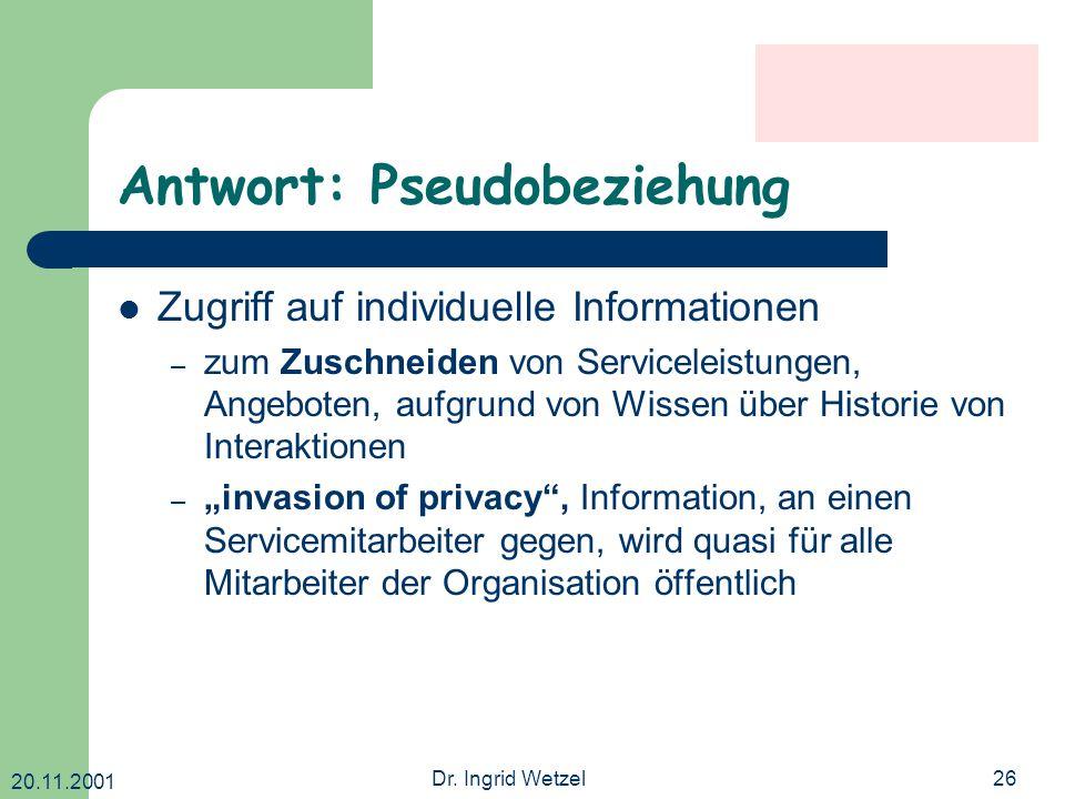 20.11.2001 Dr. Ingrid Wetzel26 Antwort: Pseudobeziehung Zugriff auf individuelle Informationen – zum Zuschneiden von Serviceleistungen, Angeboten, auf