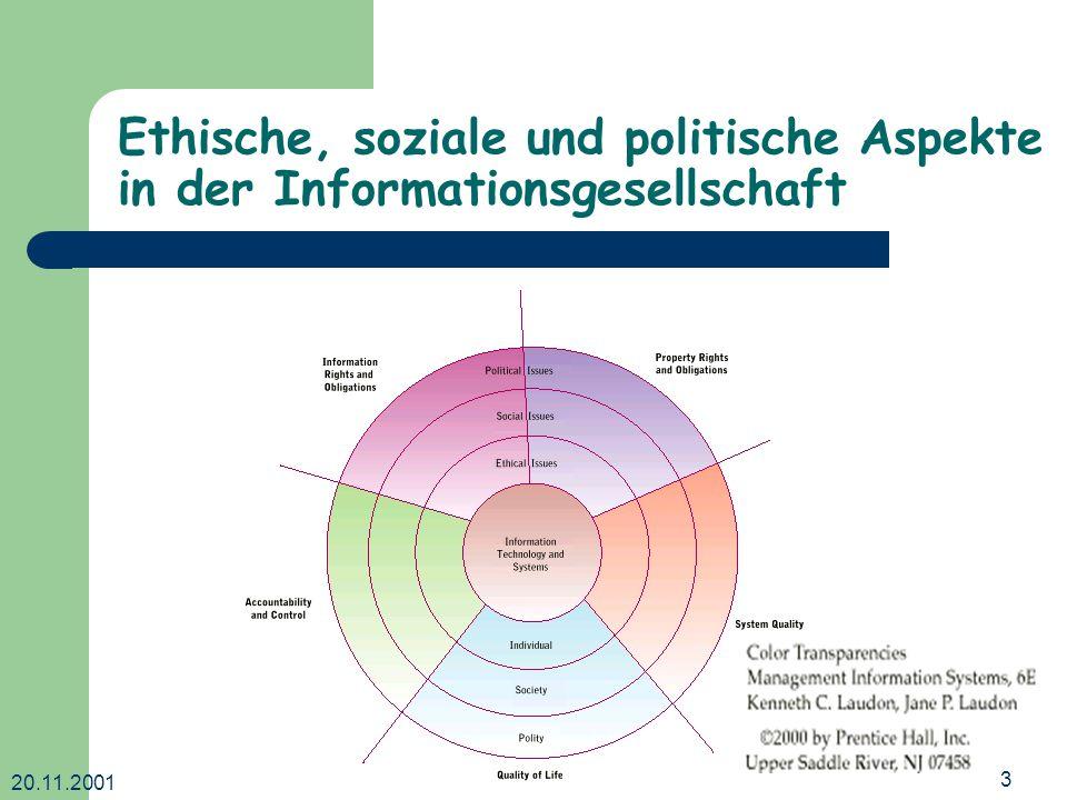 20.11.2001 Dr. Ingrid Wetzel3 Ethische, soziale und politische Aspekte in der Informationsgesellschaft