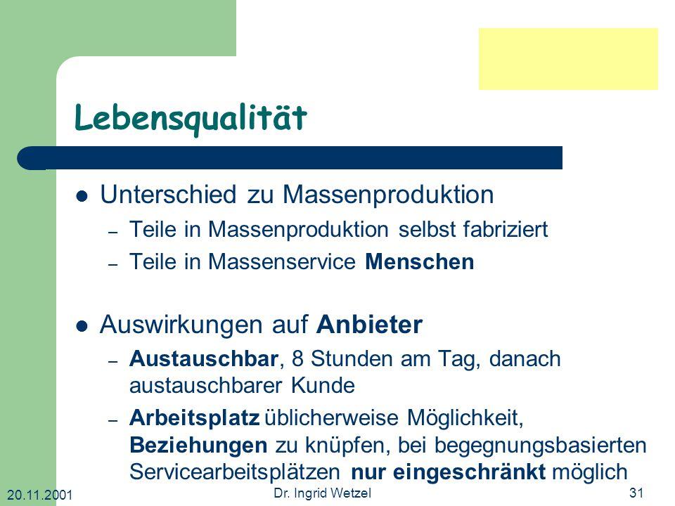 20.11.2001 Dr. Ingrid Wetzel31 Lebensqualität Unterschied zu Massenproduktion – Teile in Massenproduktion selbst fabriziert – Teile in Massenservice M