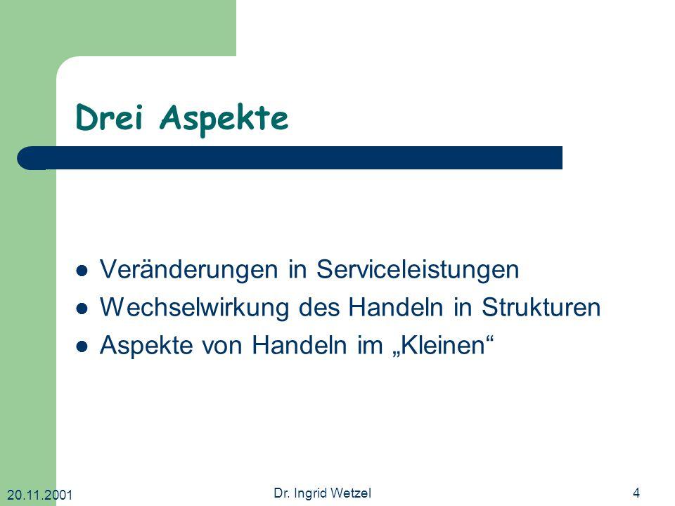 """20.11.2001 Dr. Ingrid Wetzel4 Drei Aspekte Veränderungen in Serviceleistungen Wechselwirkung des Handeln in Strukturen Aspekte von Handeln im """"Kleinen"""