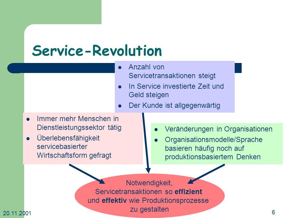 20.11.2001 Dr. Ingrid Wetzel6 Service-Revolution Immer mehr Menschen in Dienstleistungssektor tätig Überlebensfähigkeit servicebasierter Wirtschaftsfo