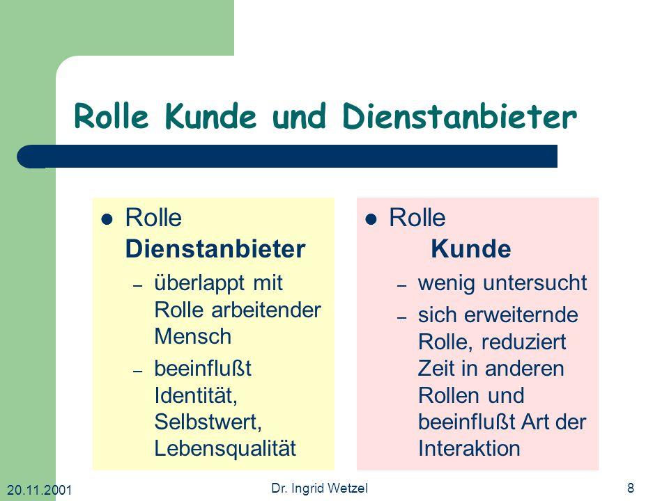 20.11.2001 Dr. Ingrid Wetzel8 Rolle Kunde und Dienstanbieter Rolle Dienstanbieter – überlappt mit Rolle arbeitender Mensch – beeinflußt Identität, Sel