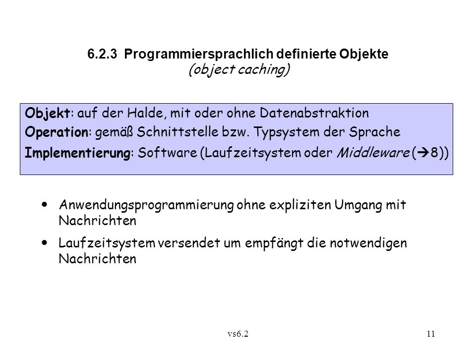 vs6.211 Objekt: auf der Halde, mit oder ohne Datenabstraktion Operation: gemäß Schnittstelle bzw.